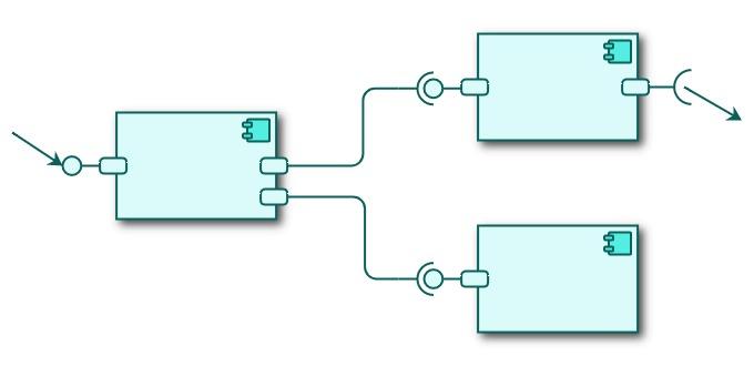 Webapp Samkey Flow Show Make Uml Diagrams Online