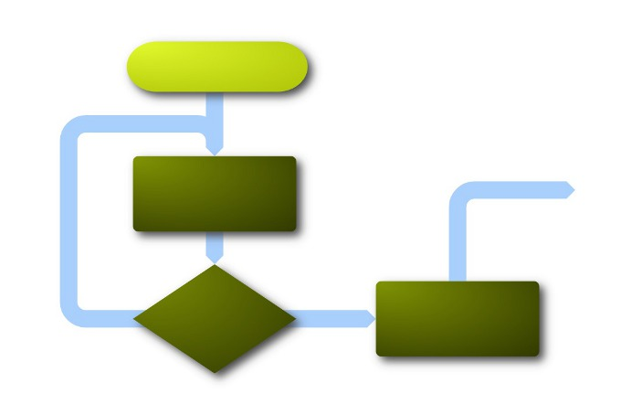 Webapp Sankey Flow Show - Make workflow diagrams online